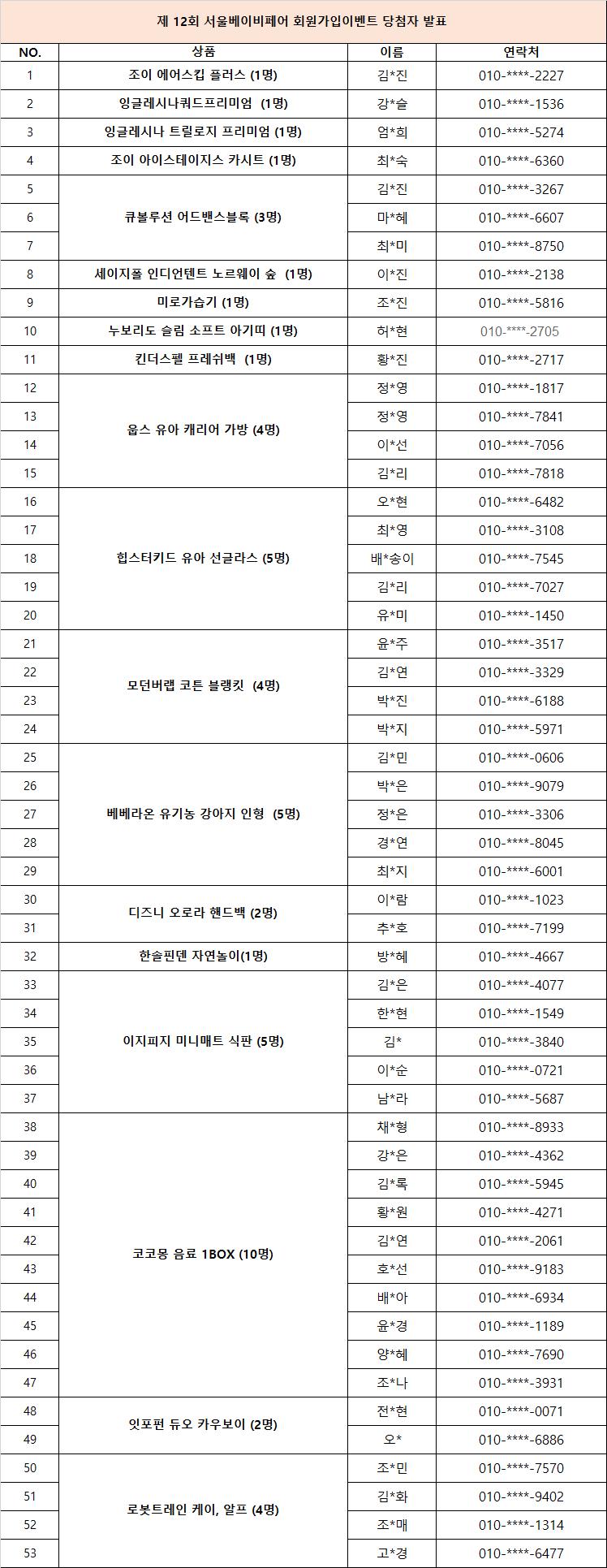 회원가입 당첨자 발표.png